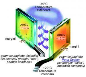 comparatie-geamuri-bagheta-aluminiu-si-calda-CONDENS-export-h400