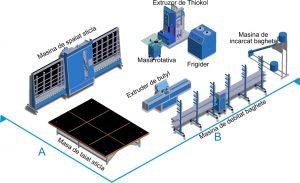 flux-tehnologic-bagheta-aluminiu-export